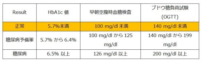 %e8%a1%80%e7%b3%96